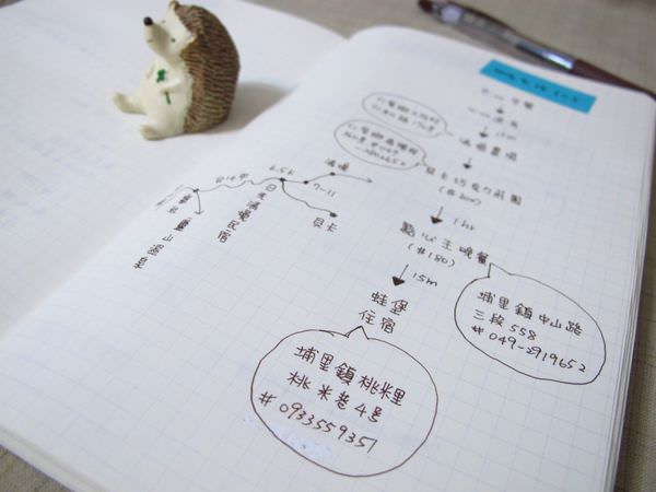 【2013夏末】南投玩透透-手帳篇